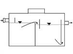 Сепаратор жира/PP/8л/с